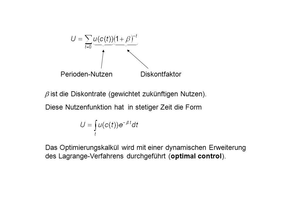 Perioden-Nutzen Diese Nutzenfunktion hat in stetiger Zeit die Form Diskontfaktor Das Optimierungskalkül wird mit einer dynamischen Erweiterung des Lagrange-Verfahrens durchgeführt (optimal control).