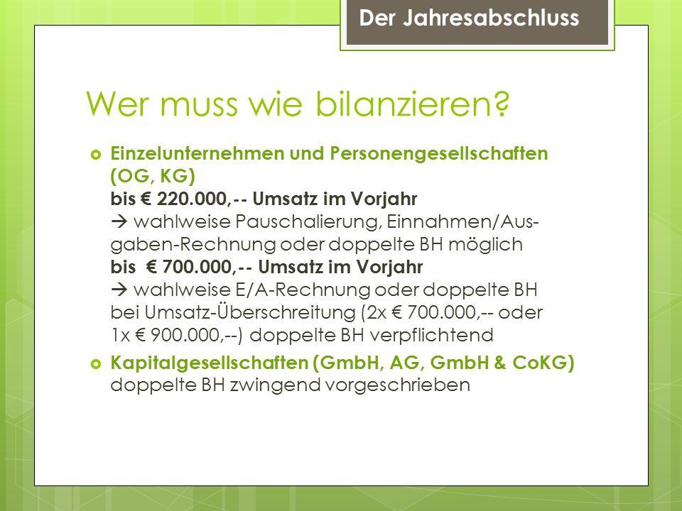 Der Jahresabschluss (c) Mag.Karin Kilian Errechnung des steuerpfl.