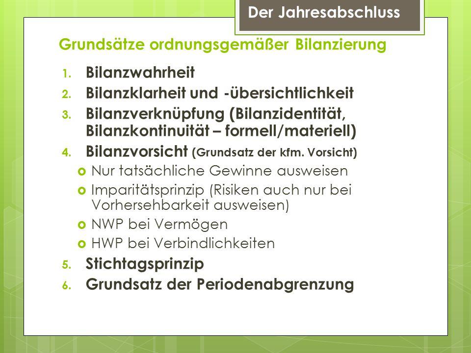 Der Jahresabschluss Grundsätze ordnungsgemäßer Bilanzierung 1.