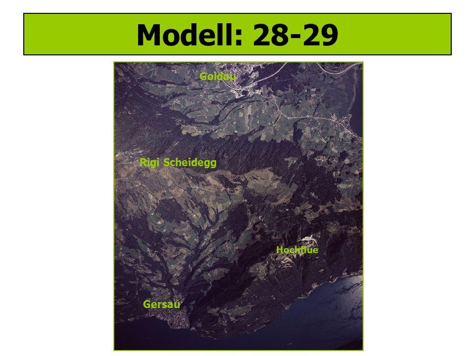 Modell: 28-29 Goldau Gersau Rigi Scheidegg Hochflue