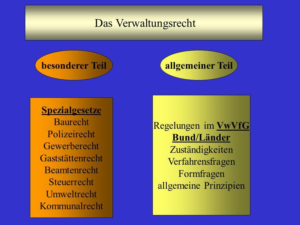 Das Verwaltungsrecht besonderer Teilallgemeiner Teil Spezialgesetze Baurecht Polizeirecht Gewerberecht Gaststättenrecht Beamtenrecht Steuerrecht Umwel