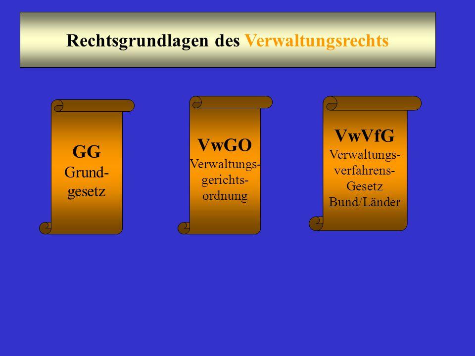 Rechtsgrundlagen des Verwaltungsrechts GG Grund- gesetz VwGO Verwaltungs- gerichts- ordnung VwVfG Verwaltungs- verfahrens- Gesetz Bund/Länder