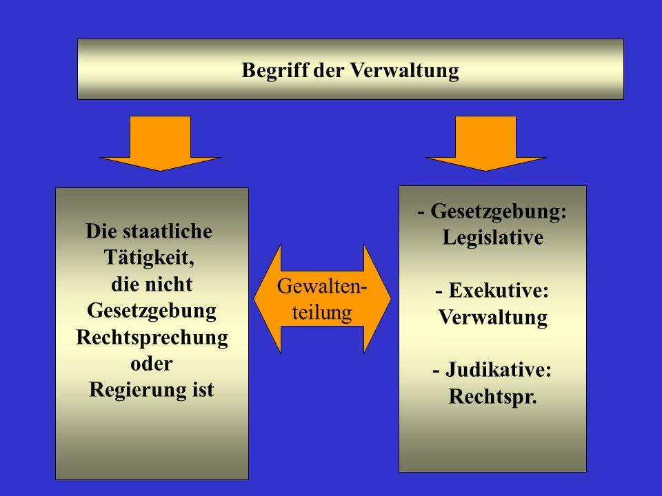 Begriff der Verwaltung Die staatliche Tätigkeit, die nicht Gesetzgebung Rechtsprechung oder Regierung ist - Gesetzgebung: Legislative - Exekutive: Verwaltung - Judikative: Rechtspr.