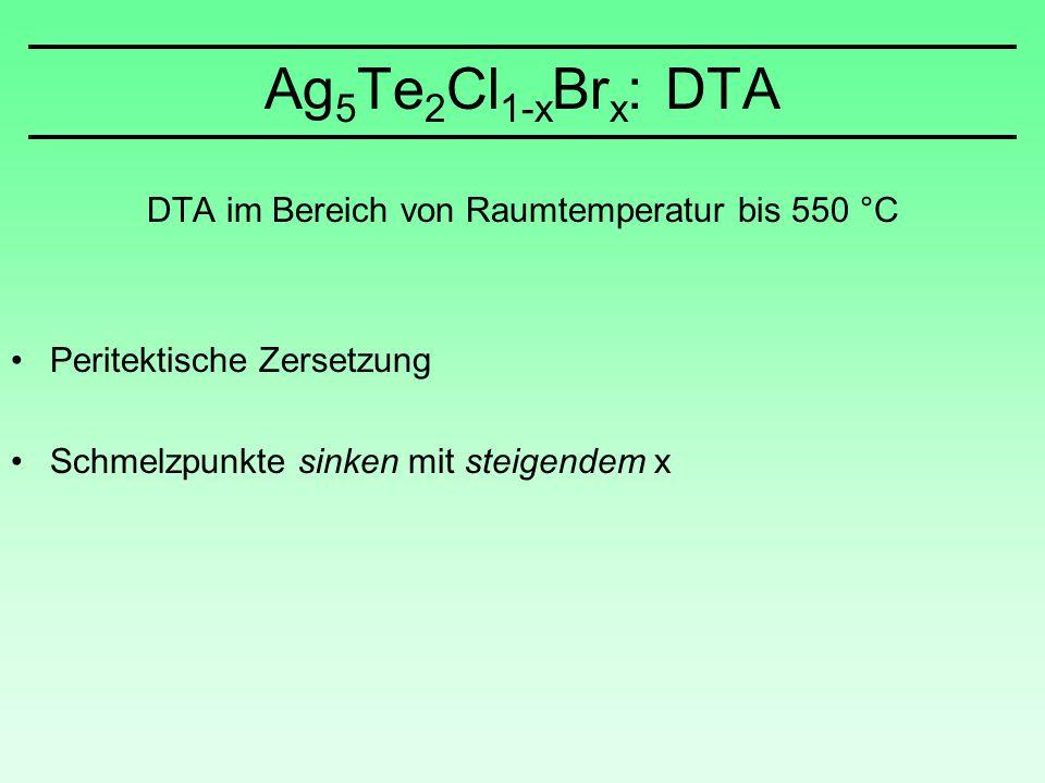 DTA im Bereich von Raumtemperatur bis 550 °C Peritektische Zersetzung Schmelzpunkte sinken mit steigendem x Ag 5 Te 2 Cl 1-x Br x : DTA