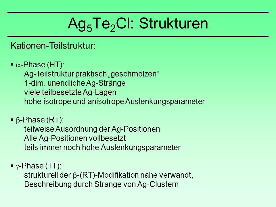 """Kationen-Teilstruktur:   -Phase (HT): Ag-Teilstruktur praktisch """"geschmolzen"""" 1-dim. unendliche Ag-Stränge viele teilbesetzte Ag-Lagen hohe isotrop"""