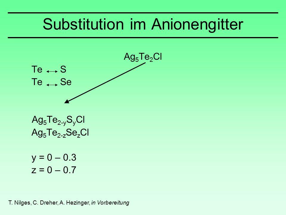 Substitution im Anionengitter Ag 5 Te 2 Cl TeS TeSe Ag 5 Te 2-y S y Cl Ag 5 Te 2-z Se z Cl y = 0 – 0.3 z = 0 – 0.7 T. Nilges, C. Dreher, A. Hezinger,