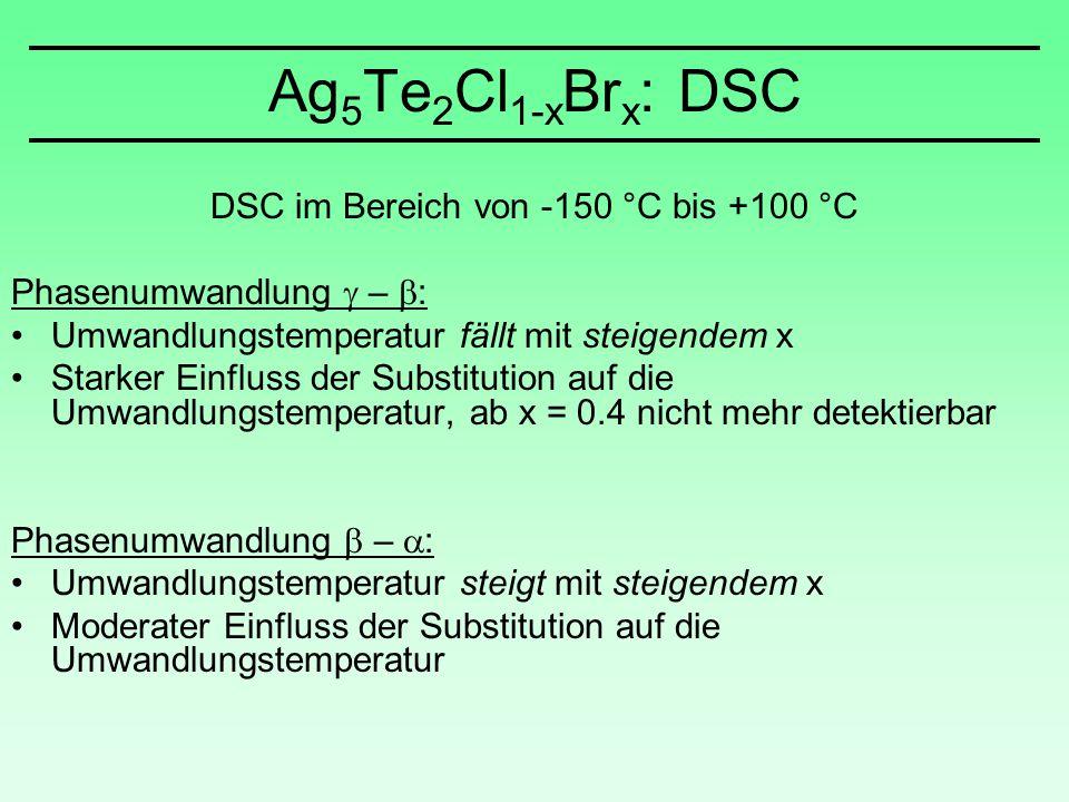 Ag 5 Te 2 Cl 1-x Br x : DSC DSC im Bereich von -150 °C bis +100 °C Phasenumwandlung  –  : Umwandlungstemperatur fällt mit steigendem x Starker Einfluss der Substitution auf die Umwandlungstemperatur, ab x = 0.4 nicht mehr detektierbar Phasenumwandlung  –  : Umwandlungstemperatur steigt mit steigendem x Moderater Einfluss der Substitution auf die Umwandlungstemperatur