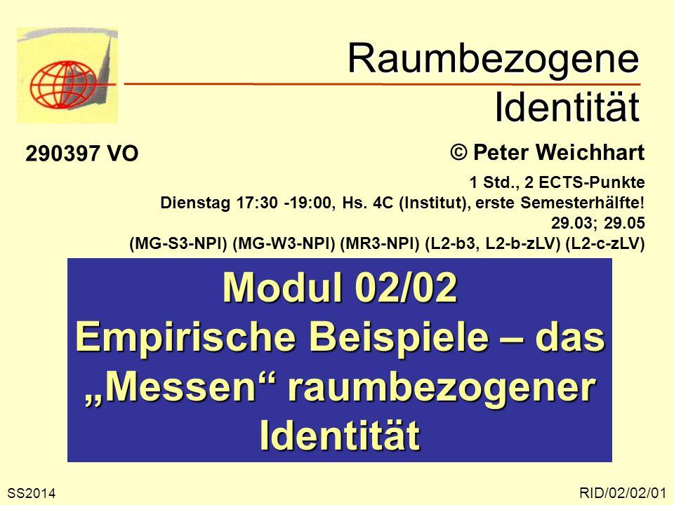 RID/02/02/12 Das Selbstbild - Lehen aus der Sicht der Be- wohner Quelle: P.