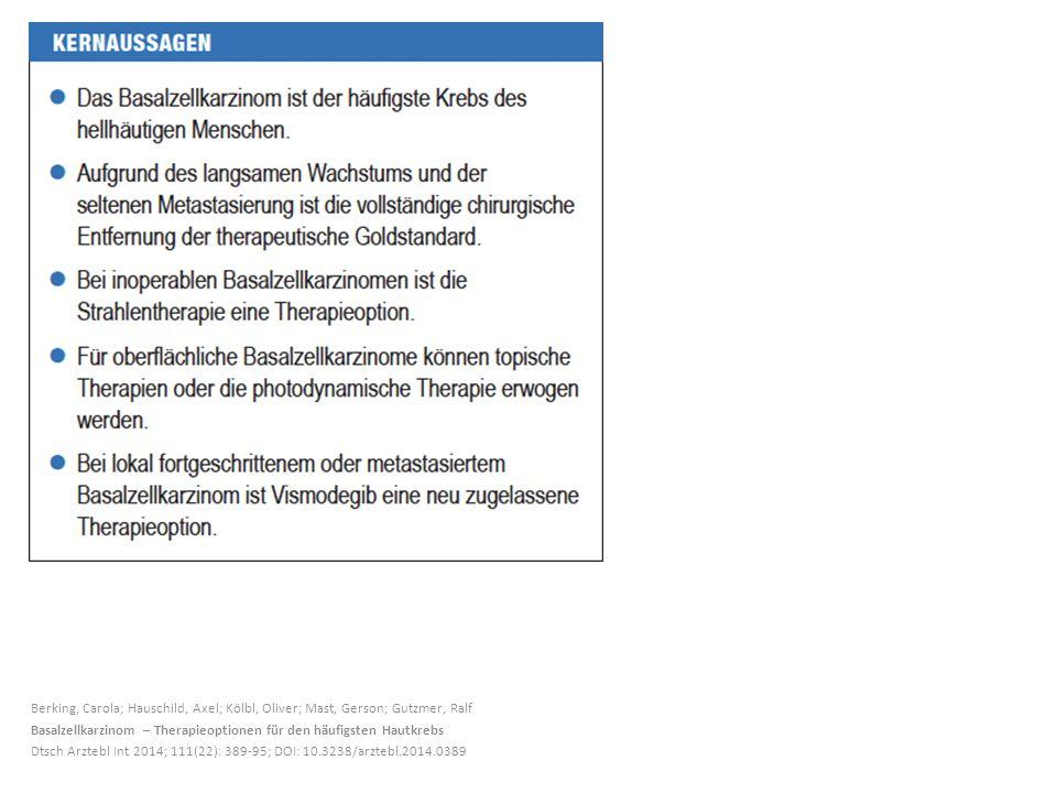 Berking, Carola; Hauschild, Axel; Kölbl, Oliver; Mast, Gerson; Gutzmer, Ralf Basalzellkarzinom – Therapieoptionen für den häufigsten Hautkrebs Dtsch Arztebl Int 2014; 111(22): 389-95; DOI: 10.3238/arztebl.2014.0389