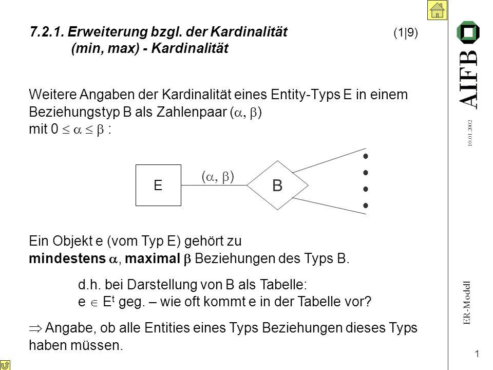 ER-Modell 10.01.2002 1 7.2.1. Erweiterung bzgl. der Kardinalität (1|9) (min, max) - Kardinalität Weitere Angaben der Kardinalität eines Entity-Typs E