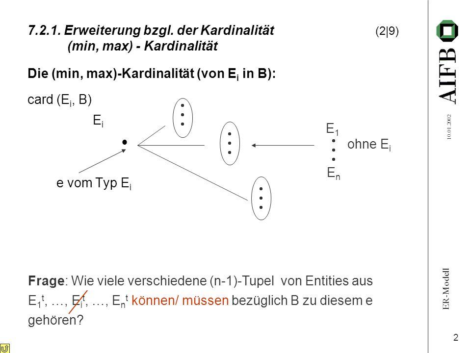 ER-Modell 10.01.2002 2 7.2.1. Erweiterung bzgl. der Kardinalität (2|9) (min, max) - Kardinalität Die (min, max)-Kardinalität (von E i in B): card (E i
