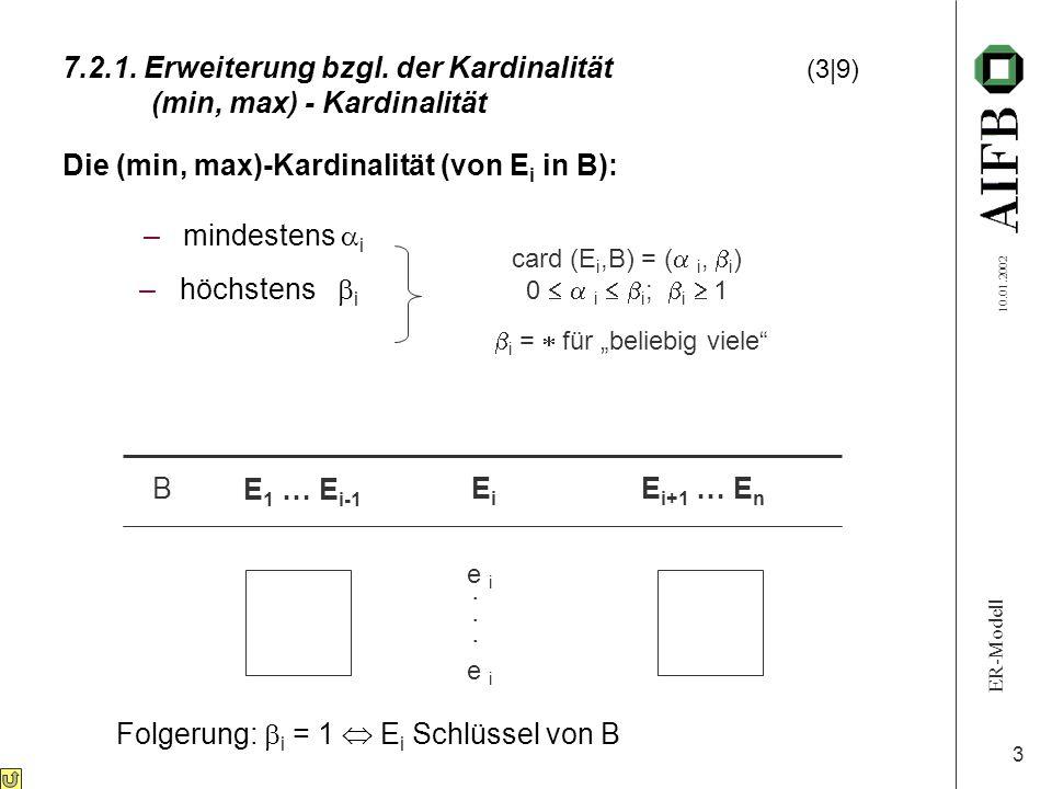 ER-Modell 10.01.2002 3 7.2.1. Erweiterung bzgl. der Kardinalität (3|9) (min, max) - Kardinalität Die (min, max)-Kardinalität (von E i in B): – mindest