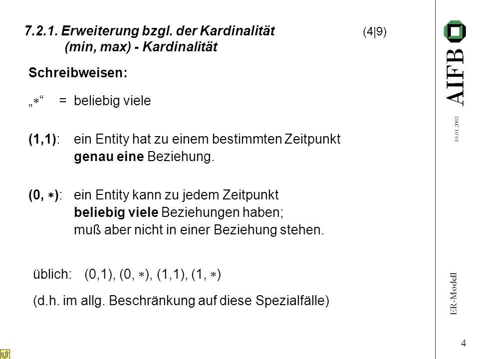ER-Modell 10.01.2002 5 7.2.1.Erweiterung bzgl.