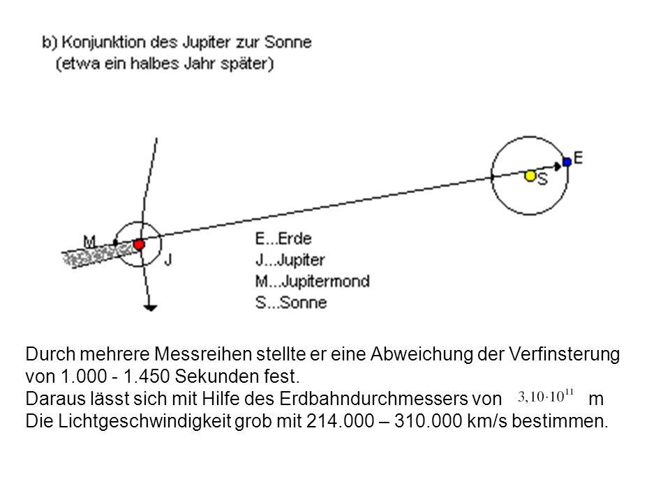 Durch mehrere Messreihen stellte er eine Abweichung der Verfinsterung von 1.000 - 1.450 Sekunden fest. Daraus lässt sich mit Hilfe des Erdbahndurchmes