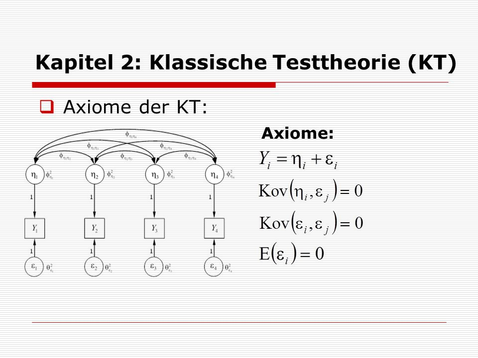 Kapitel 2: Klassische Testtheorie (KT)  Axiome der KT: Axiome: