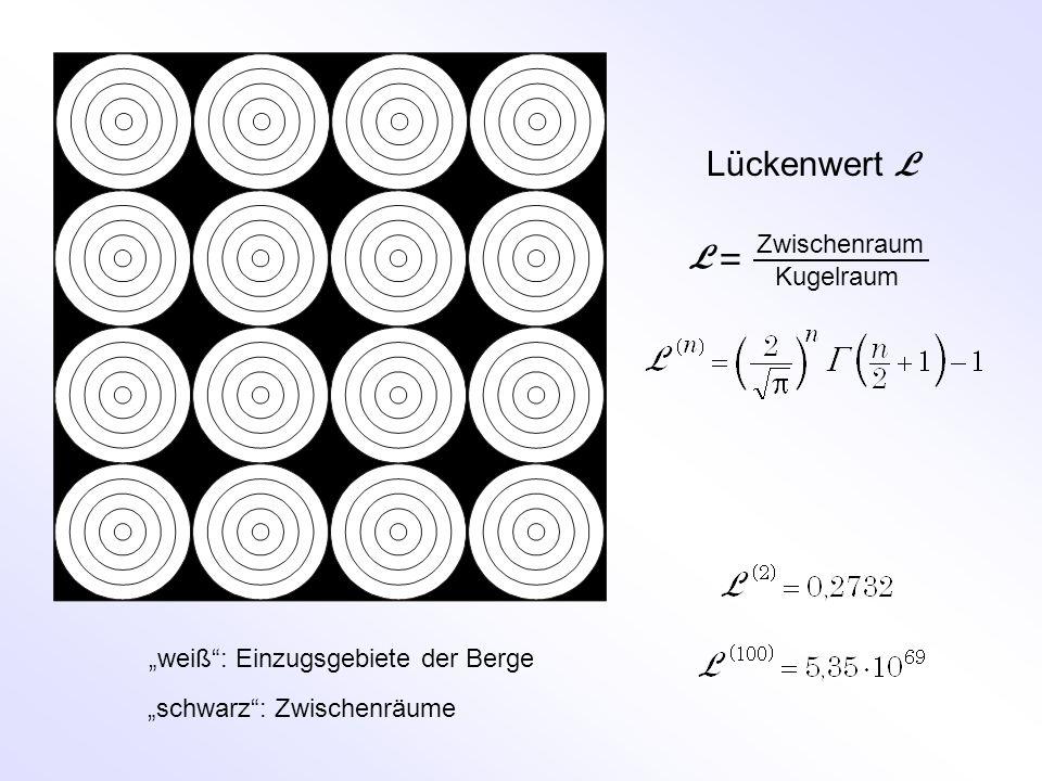 """Lückenwert L L = Zwischenraum Kugelraum """"weiß : Einzugsgebiete der Berge """"schwarz : Zwischenräume"""