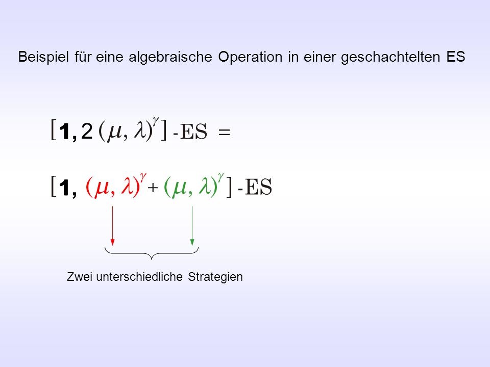 Programmschachtelung for g0=1:gg0 qb0=1e+20; for k0=1:kk0 dn0=de0*aa0^(2*round(rand)-1); xn0=xe0+dn0*randn(v,1)/sqrt(v); qn0=sum(xn0.^2); if qn0 < qb0 qb0=qn0; db0=dn0; xb0=xn0; end qe0=qb0; de0=db0; xe0=xb0; semilogy(g0,qe0, b. ) hold on; drawnow; end v=100; gg1=1000; kk1=10; xe1=ones(v,1); de1=1; aa1=1.5; for g1=1:gg1 qb1=1e+20; for k1=1:kk1 dn1=de1*aa1^(2*round(rand)-1); xn1=xe1+dn1*randn(v,1)/sqrt(v); qn1=sum(xn1.^2); if qn1 < qb1 qb1=qn1; db1=dn1; xb1=xn1; end qe1=qb1; de1=db1; xe1=xb1; semilogy(g1,qe1, b. ) hold on; drawnow; end gg0=1000; kk0=10; xe0=ones(v,1); de0=1; aa0=1.5; de0=dn1; xe0=xn1; dn1=de0; xn1=xe0; 1.0 0 50 2