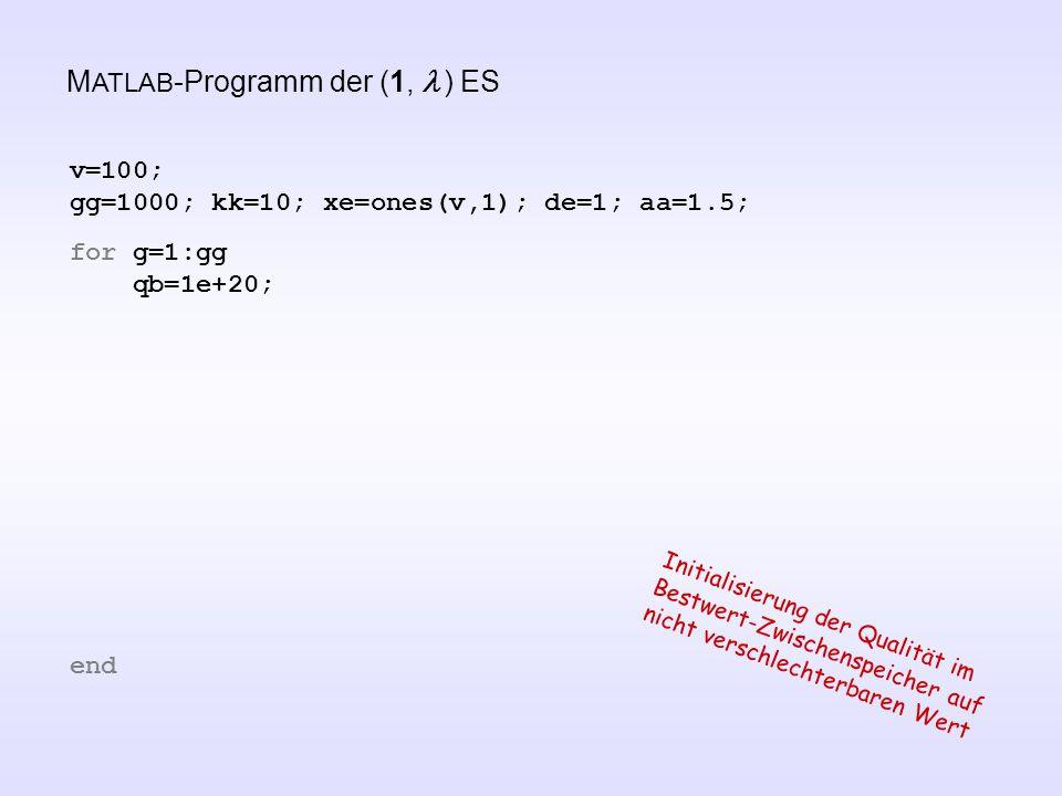 M ATLAB -Programm der (1,  ) ES v=100; gg=1000; kk=10; xe=ones(v,1); de=1; aa=1.5; for g=1:gg qb=1e+20; end Initialisierung der Qualität im Bestwert-Zwischenspeicher auf nicht verschlechterbaren Wert