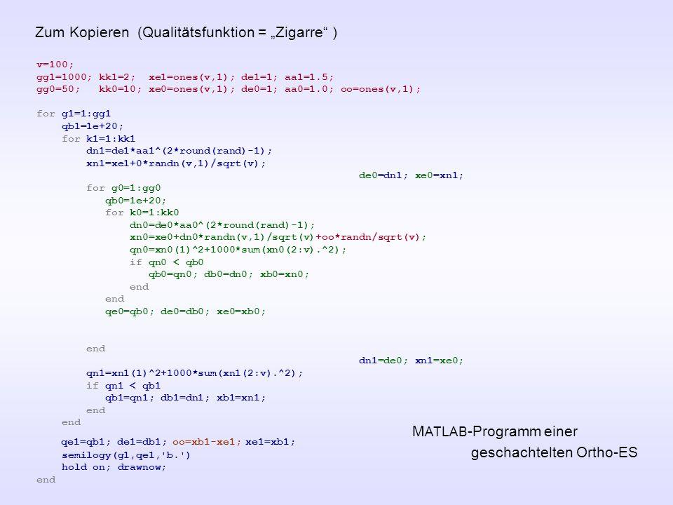 """Zum Kopieren (Qualitätsfunktion = """"Zigarre ) v=100; gg1=1000; kk1=2; xe1=ones(v,1); de1=1; aa1=1.5; gg0=50; kk0=10; xe0=ones(v,1); de0=1; aa0=1.0; oo=ones(v,1); for g1=1:gg1 qb1=1e+20; for k1=1:kk1 dn1=de1*aa1^(2*round(rand)-1); xn1=xe1+0*randn(v,1)/sqrt(v); de0=dn1; xe0=xn1; for g0=1:gg0 qb0=1e+20; for k0=1:kk0 dn0=de0*aa0^(2*round(rand)-1); xn0=xe0+dn0*randn(v,1)/sqrt(v)+oo*randn/sqrt(v); qn0=xn0(1)^2+1000*sum(xn0(2:v).^2); if qn0 < qb0 qb0=qn0; db0=dn0; xb0=xn0; end qe0=qb0; de0=db0; xe0=xb0; end dn1=de0; xn1=xe0; qn1=xn1(1)^2+1000*sum(xn1(2:v).^2); if qn1 < qb1 qb1=qn1; db1=dn1; xb1=xn1; end qe1=qb1; de1=db1; oo=xb1-xe1; xe1=xb1; semilogy(g1,qe1, b. ) hold on; drawnow; end M ATLAB -Programm einer geschachtelten Ortho-ES"""