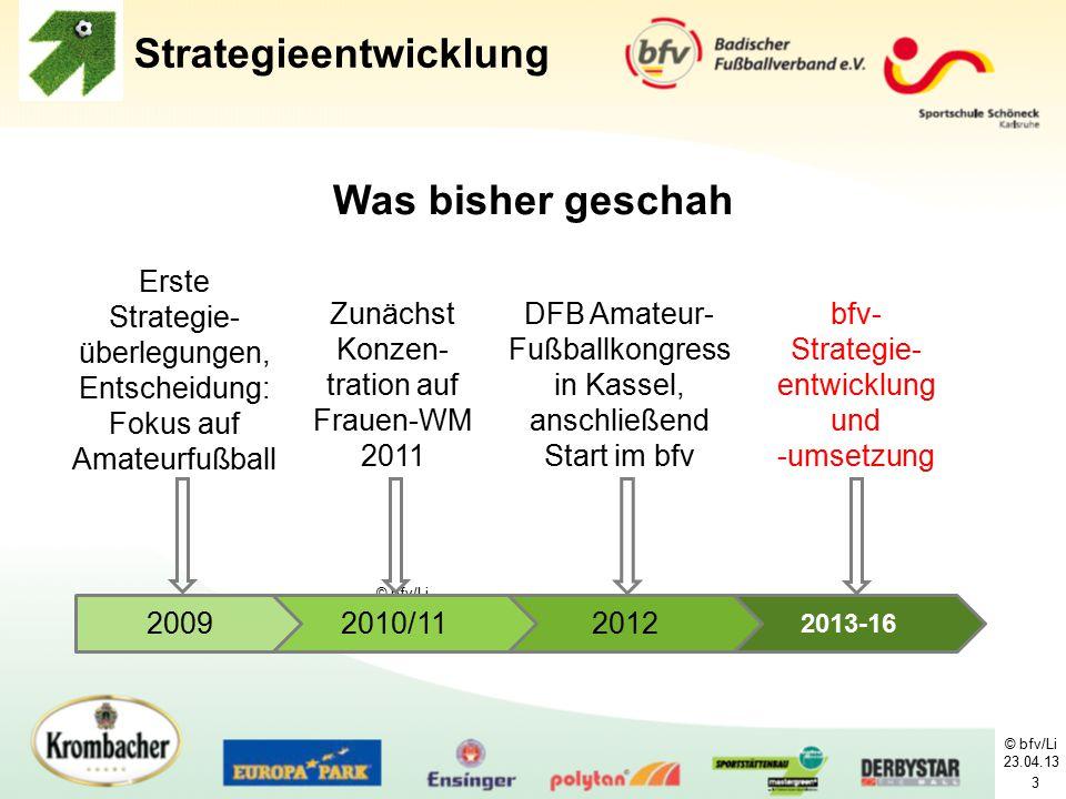 © bfv/Li 23.04.13 3 Was bisher geschah Strategieentwicklung © bfv/Li 23.04.13 3 2013-16 2012 2010/11 2009 Erste Strategie- überlegungen, Entscheidung: