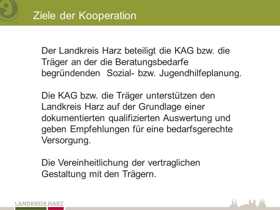 Ziele der Kooperation Der Landkreis Harz beteiligt die KAG bzw.
