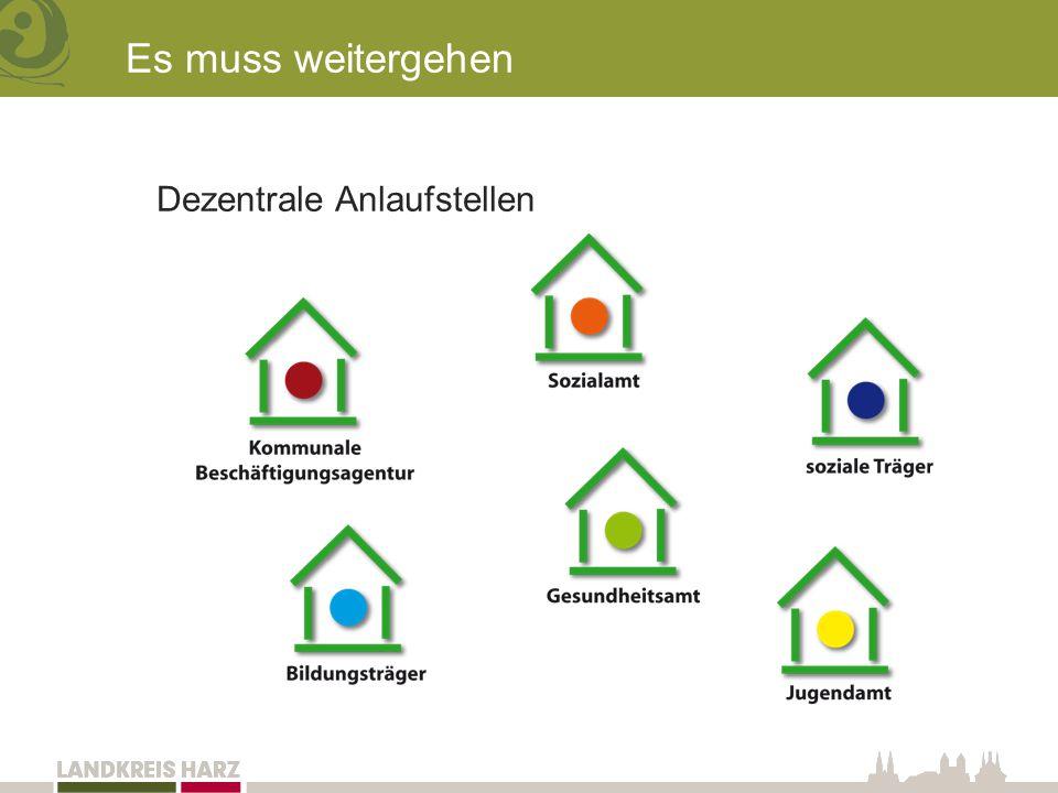 Es muss weitergehen Ziel: Soziale Systemhäuser an drei Standorten