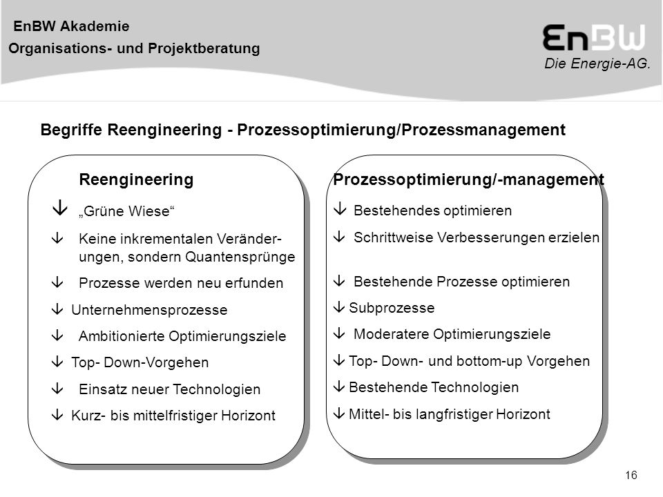 Die Energie-AG. EnBW Akademie Organisations- und Projektberatung 16 Prozessoptimierung/-management  Bestehendes optimieren  Schrittweise Verbesserun