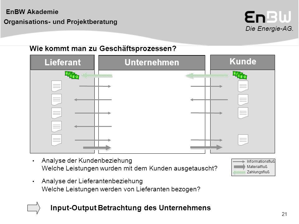 Die Energie-AG. EnBW Akademie Organisations- und Projektberatung 21 Analyse der Kundenbeziehung Welche Leistungen wurden mit dem Kunden ausgetauscht?