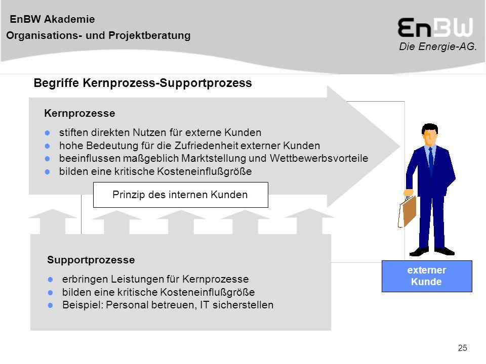 Die Energie-AG. EnBW Akademie Organisations- und Projektberatung 25 Begriffe Kernprozess-Supportprozess externer Kunde Kernprozesse stiften direkten N