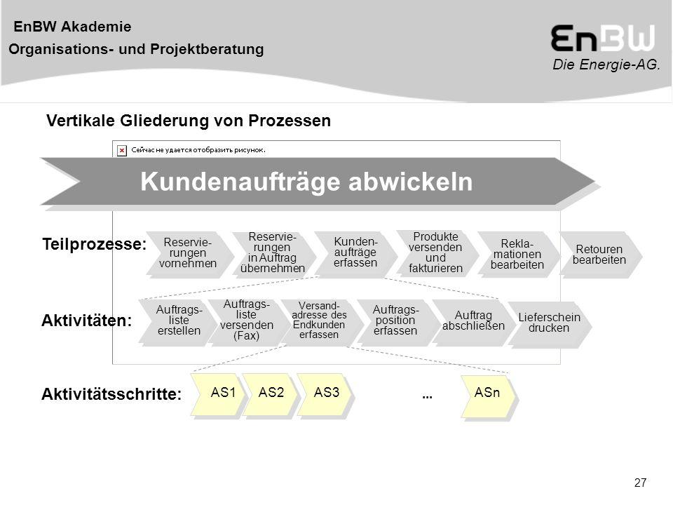 Die Energie-AG. EnBW Akademie Organisations- und Projektberatung 27 Teilprozesse: Kundenaufträge abwickeln Kunden- aufträge erfassen Reservie- rungen