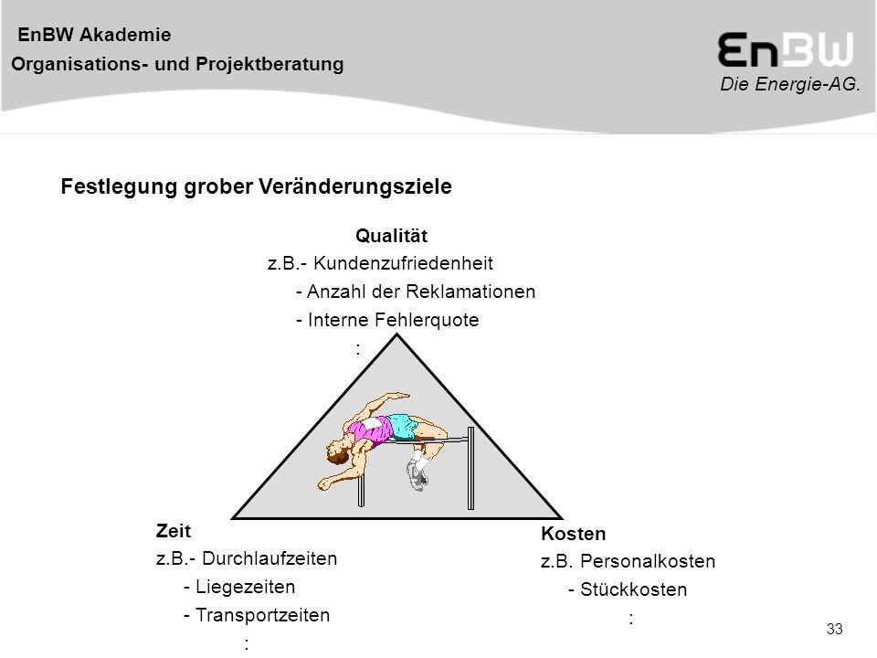 Die Energie-AG. EnBW Akademie Organisations- und Projektberatung 33 Qualität z.B.- Kundenzufriedenheit - Anzahl der Reklamationen - Interne Fehlerquot