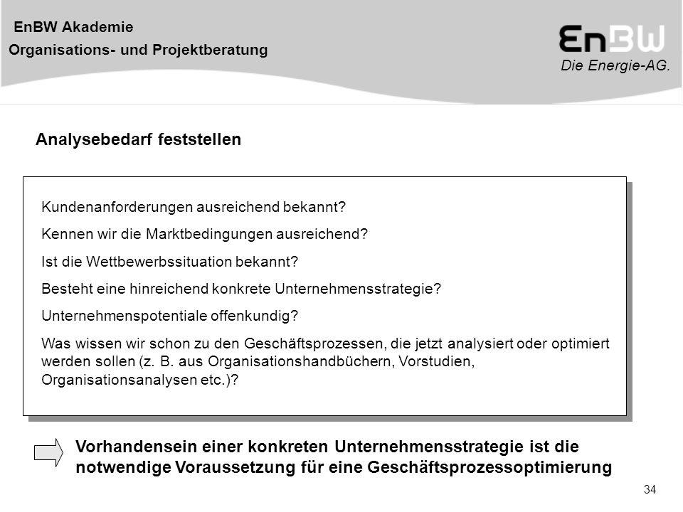 Die Energie-AG. EnBW Akademie Organisations- und Projektberatung 34 Kundenanforderungen ausreichend bekannt? Kennen wir die Marktbedingungen ausreiche
