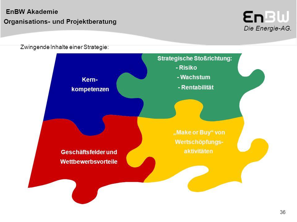 Die Energie-AG. EnBW Akademie Organisations- und Projektberatung 36 Zwingende Inhalte einer Strategie: Kern- kompetenzen Strategische Stoßrichtung: -