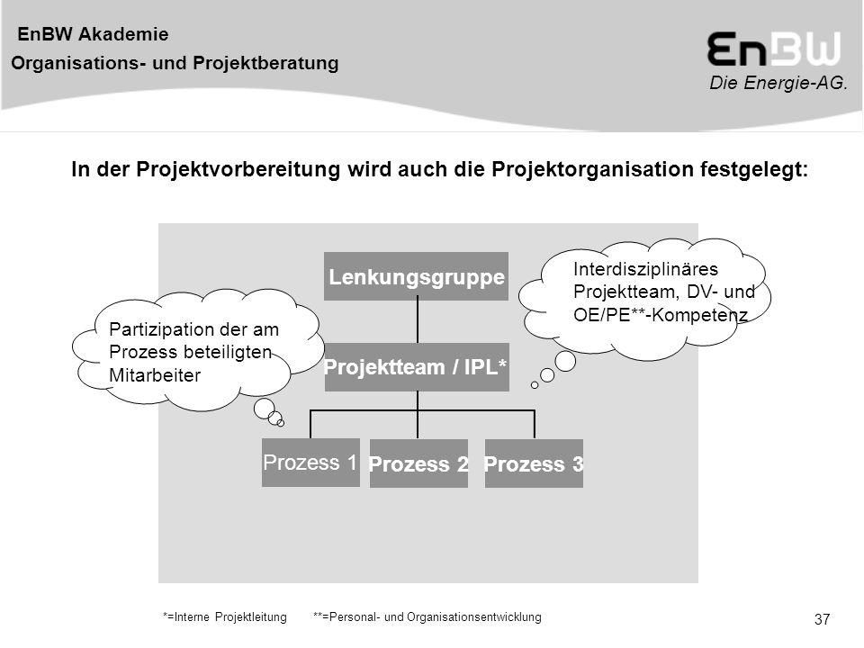 Die Energie-AG. EnBW Akademie Organisations- und Projektberatung 37 Projektteam / IPL* Prozess 1 Lenkungsgruppe Prozess 2Prozess 3 Interdisziplinäres