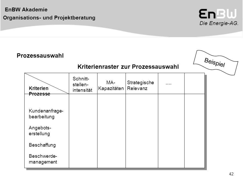 Die Energie-AG. EnBW Akademie Organisations- und Projektberatung 42 Prozessauswahl Kriterienraster zur Prozessauswahl Beispiel Kriterien Prozesse Kund