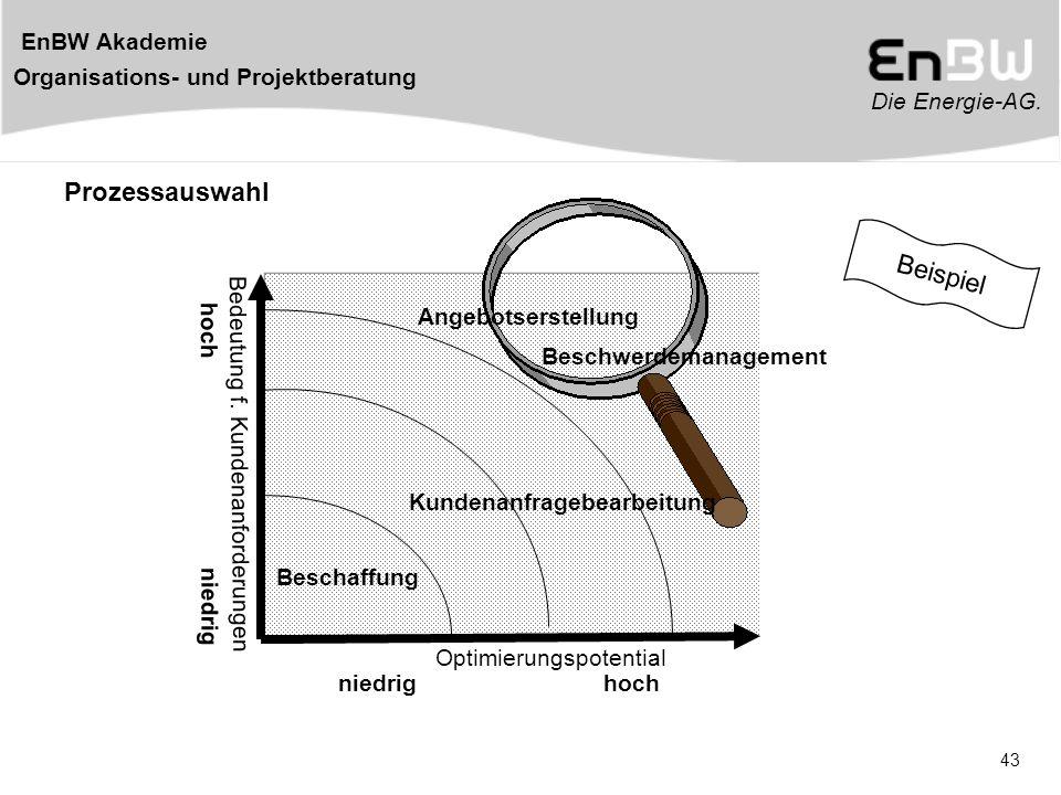Die Energie-AG. EnBW Akademie Organisations- und Projektberatung 43 Prozessauswahl Beispiel Optimierungspotential Bedeutung f. Kundenanforderungen nie
