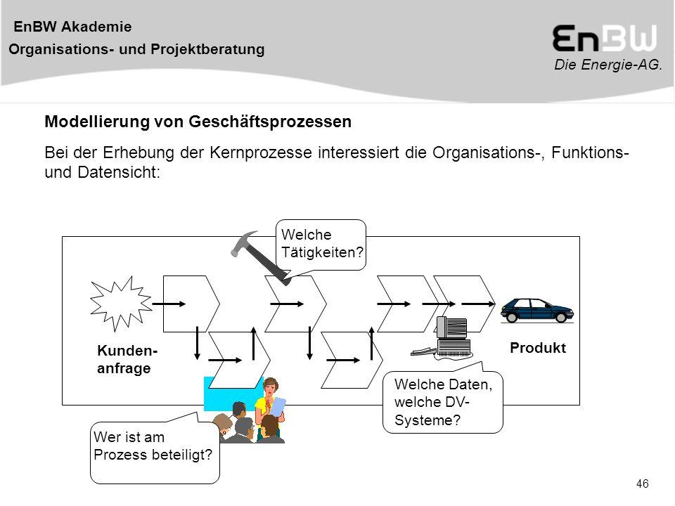 Die Energie-AG. EnBW Akademie Organisations- und Projektberatung 46 Modellierung von Geschäftsprozessen Bei der Erhebung der Kernprozesse interessiert