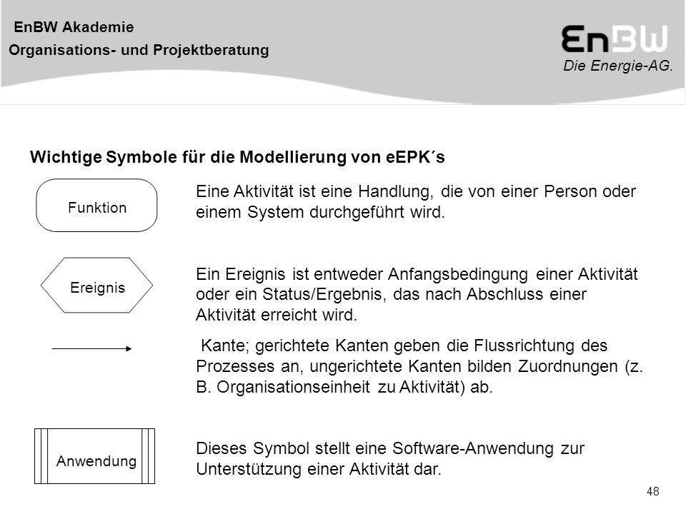 Die Energie-AG. EnBW Akademie Organisations- und Projektberatung 48 Wichtige Symbole für die Modellierung von eEPK´s Eine Aktivität ist eine Handlung,