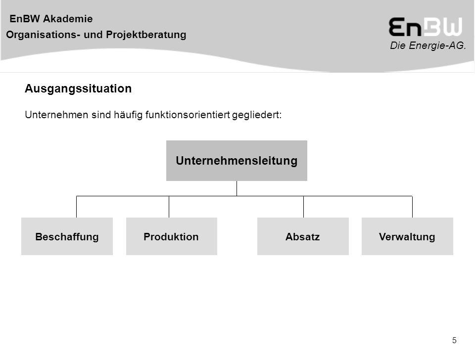 Die Energie-AG. EnBW Akademie Organisations- und Projektberatung 5 Ausgangssituation Unternehmen sind häufig funktionsorientiert gegliedert: Unternehm