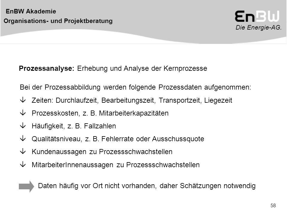 Die Energie-AG. EnBW Akademie Organisations- und Projektberatung 58 Prozessanalyse: Erhebung und Analyse der Kernprozesse Bei der Prozessabbildung wer