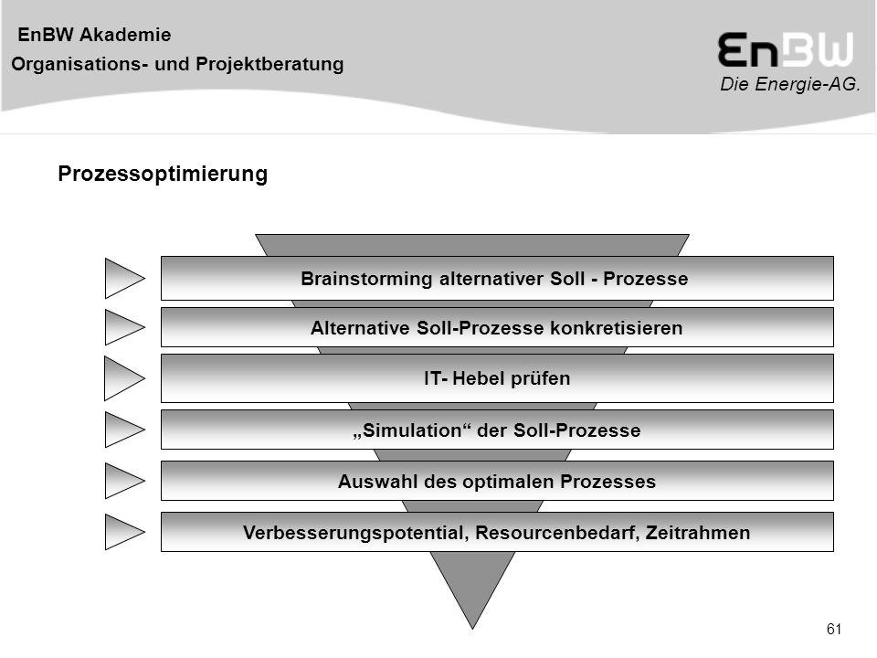 Die Energie-AG. EnBW Akademie Organisations- und Projektberatung 61 Prozessoptimierung Brainstorming alternativer Soll - Prozesse Alternative Soll-Pro
