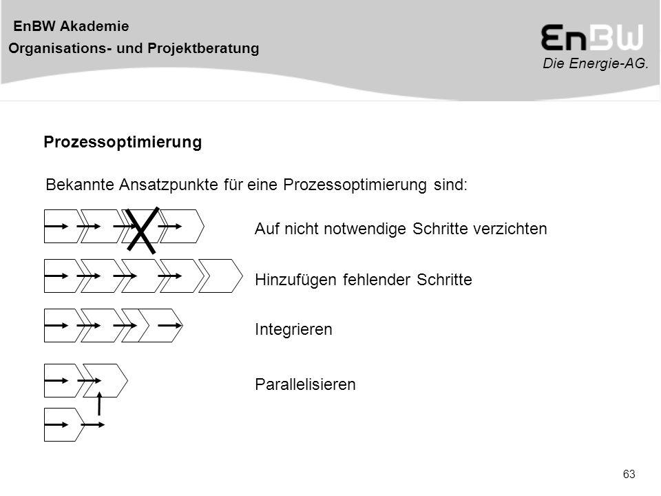 Die Energie-AG. EnBW Akademie Organisations- und Projektberatung 63 Prozessoptimierung Bekannte Ansatzpunkte für eine Prozessoptimierung sind: Auf nic