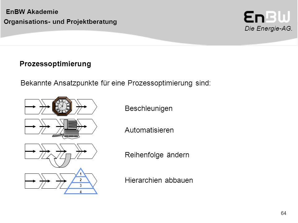 Die Energie-AG. EnBW Akademie Organisations- und Projektberatung 64 Prozessoptimierung Bekannte Ansatzpunkte für eine Prozessoptimierung sind: Reihenf