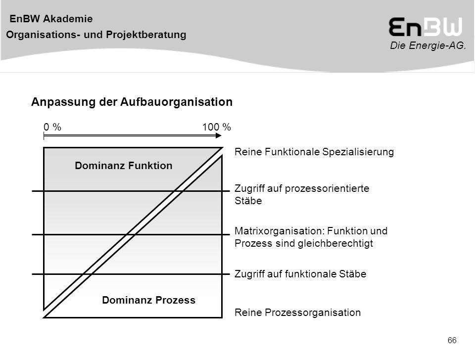 Die Energie-AG. EnBW Akademie Organisations- und Projektberatung 66 Anpassung der Aufbauorganisation Reine Funktionale Spezialisierung Matrixorganisat