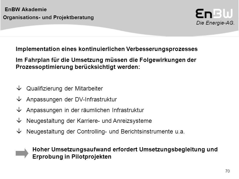 Die Energie-AG. EnBW Akademie Organisations- und Projektberatung 70 Implementation eines kontinuierlichen Verbesserungsprozesses Im Fahrplan für die U