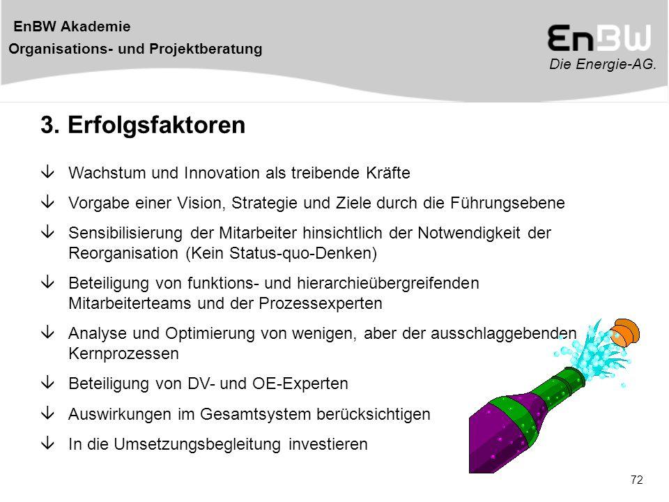 Die Energie-AG. EnBW Akademie Organisations- und Projektberatung 72 3. Erfolgsfaktoren  Wachstum und Innovation als treibende Kräfte  Vorgabe einer