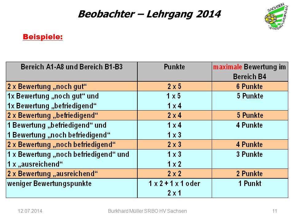 12.07.2014Burkhard Müller SRBO HV Sachsen11 Beispiele: Beobachter – Lehrgang 2014