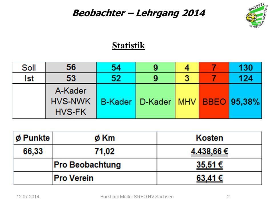 12.07.2014Burkhard Müller SRBO HV Sachsen2 Beobachter – Lehrgang 2014 Statistik