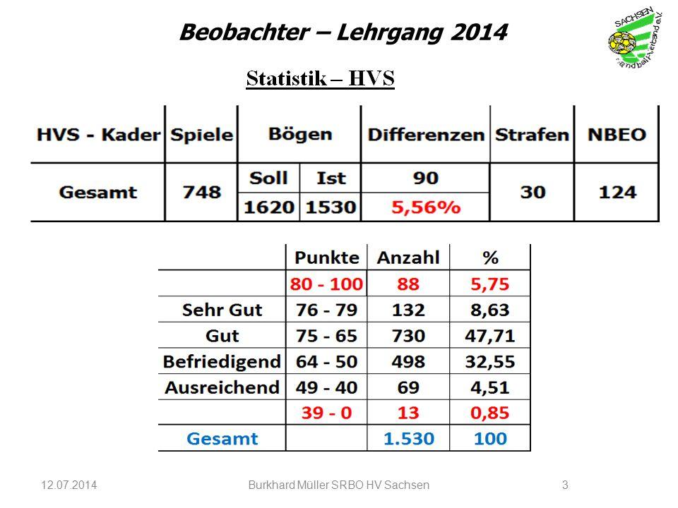 12.07.2014Burkhard Müller SRBO HV Sachsen3 Beobachter – Lehrgang 2014