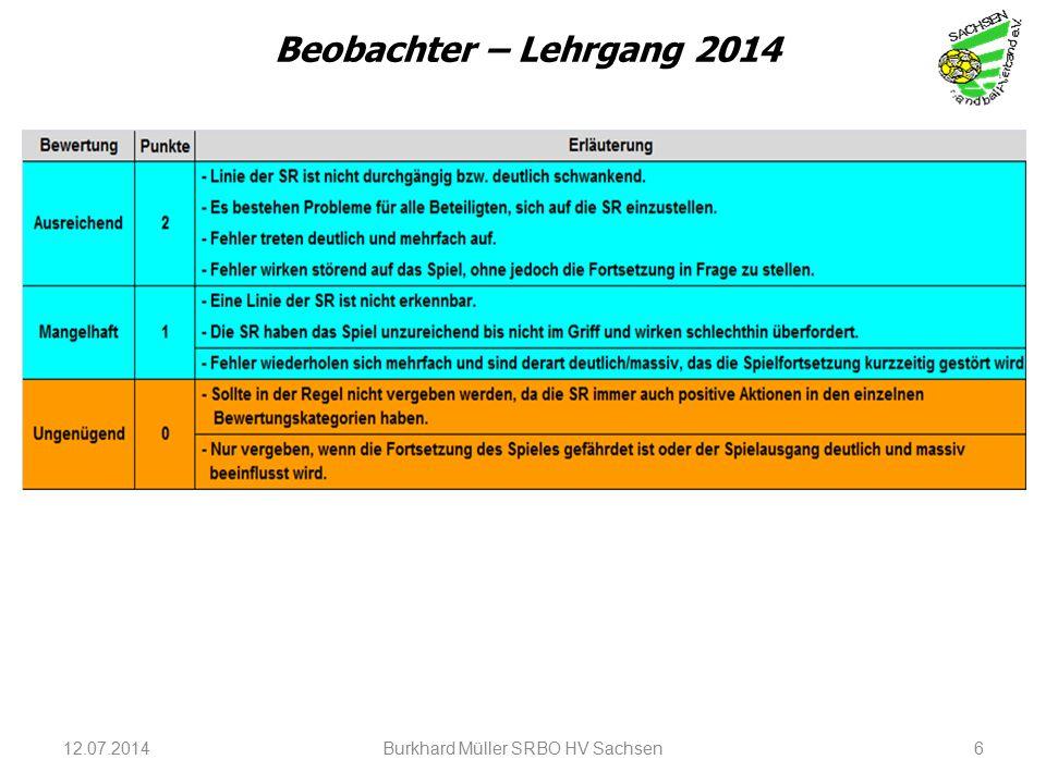 12.07.2014Burkhard Müller SRBO HV Sachsen6 Beobachter – Lehrgang 2014